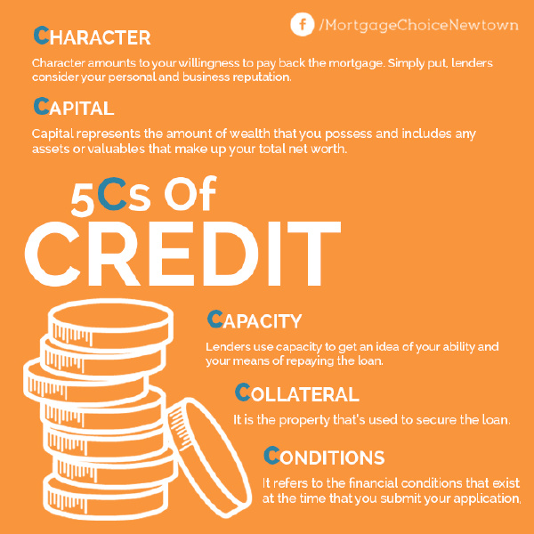 5Cs Of Credit: Do You Stack Up As A Borrower? | Mortgage ...
